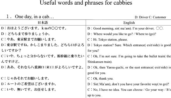 タクシードライバーが覚えるべき英会話フレーズ集の詳細